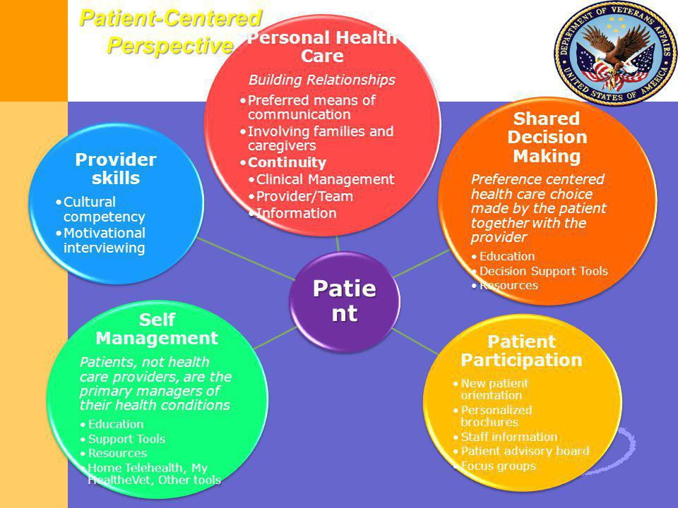 Patient-Centered Perspective