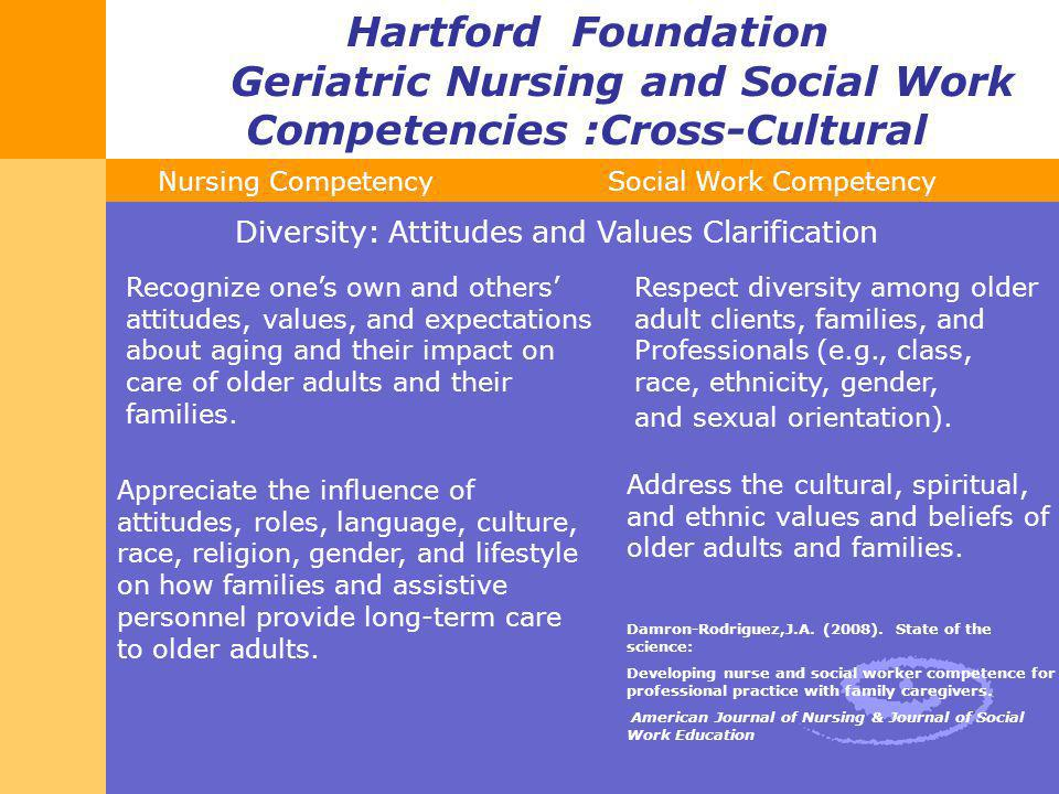 Geriatric Nursing and Social Work Competencies :Cross-Cultural