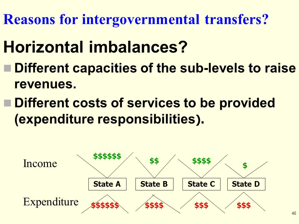 Reasons for intergovernmental transfers