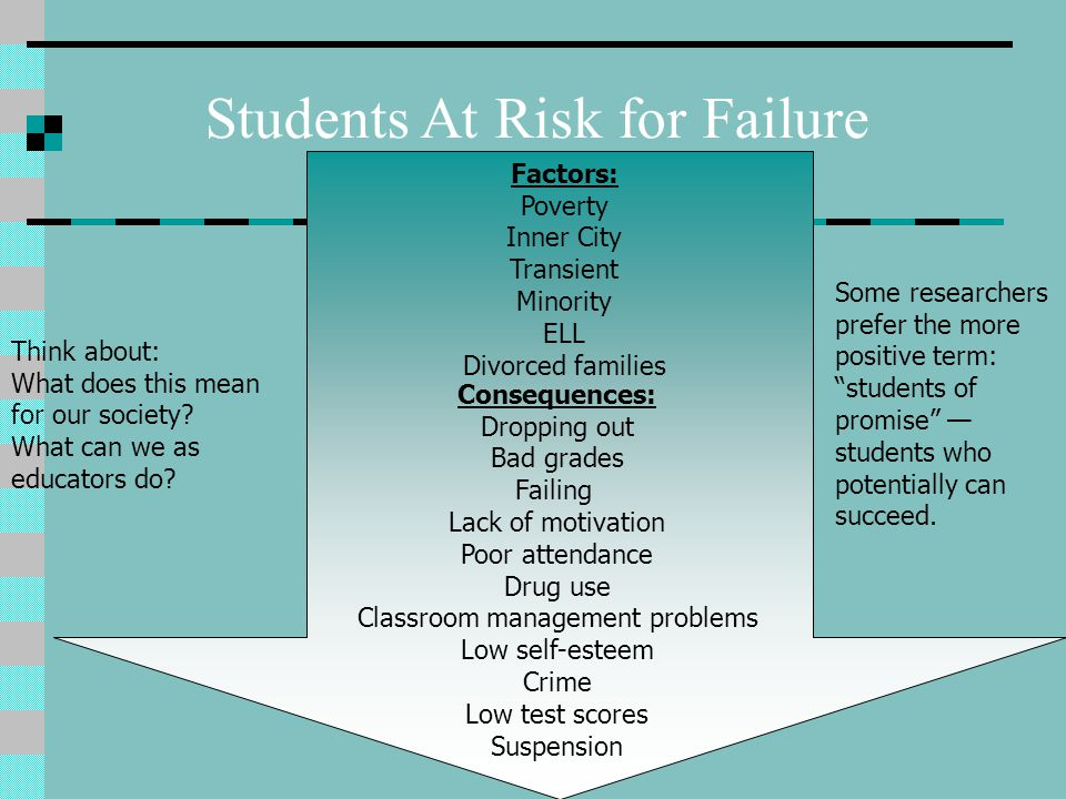 Students At Risk for Failure