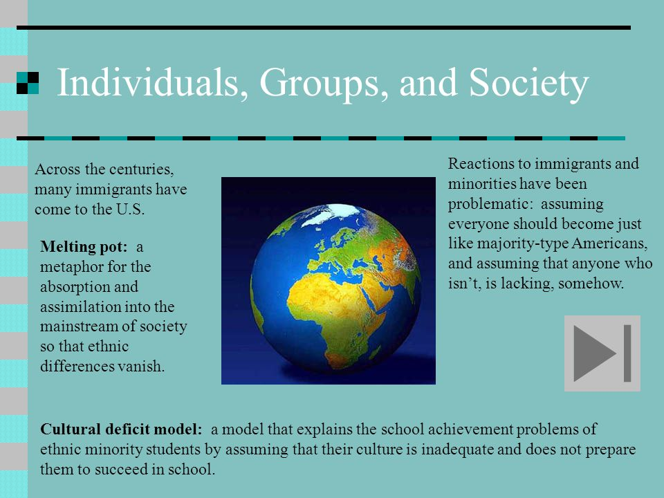 Individuals, Groups, and Society