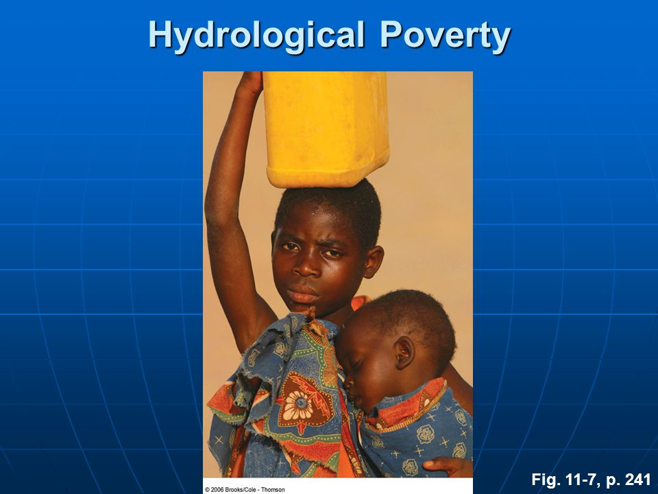 Hydrological Poverty Fig. 11-7, p. 241