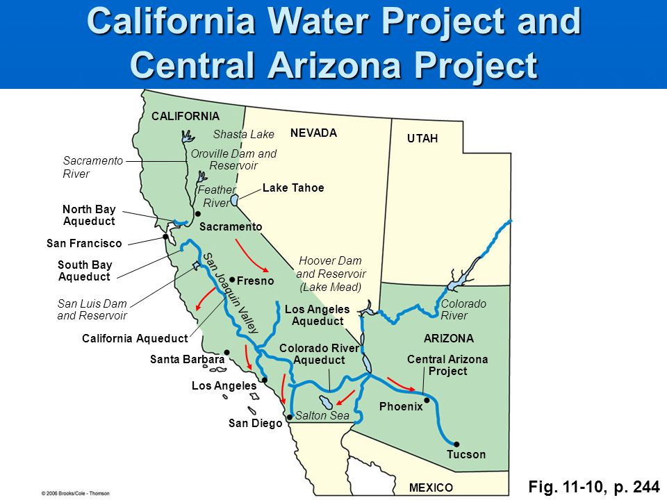 California Water Project and Central Arizona Project