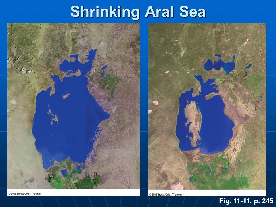 Shrinking Aral Sea Fig. 11-11, p. 245