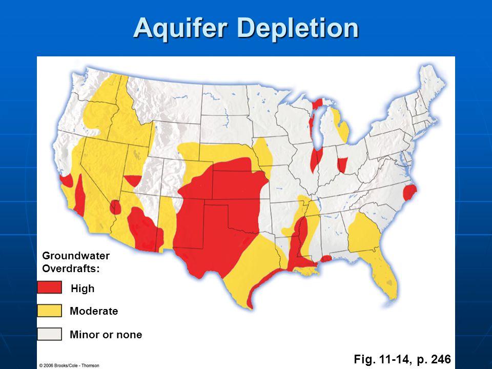 Aquifer Depletion Fig. 11-14, p. 246 Groundwater Overdrafts: High