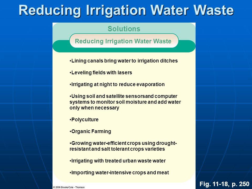 Reducing Irrigation Water Waste