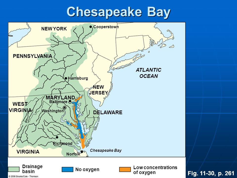 Chesapeake Bay Fig. 11-30, p. 261 PENNSYLVANIA ATLANTIC OCEAN MARYLAND