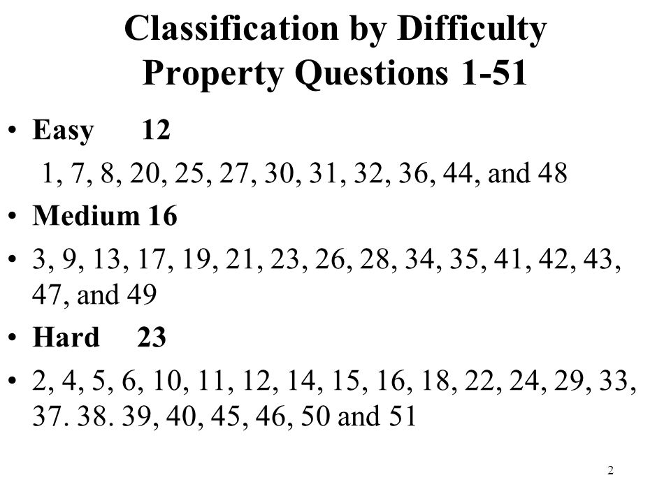 Classification by Difficulty Property Questions 1-51