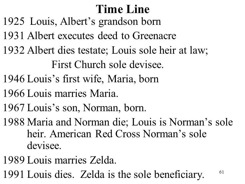 Time Line 1925 Louis, Albert's grandson born