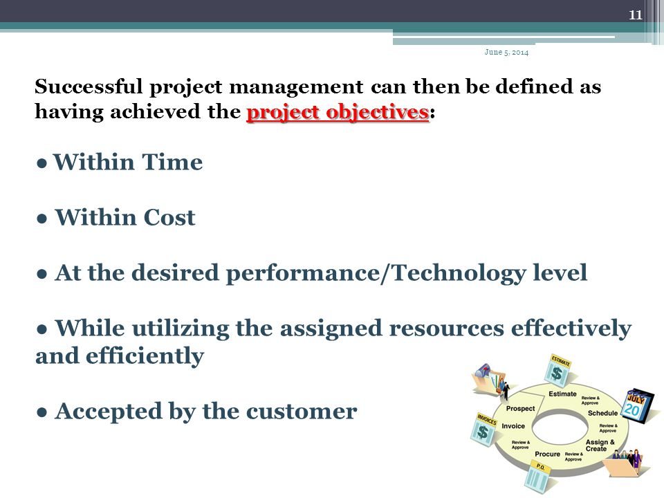 ● At the desired performance/Technology level