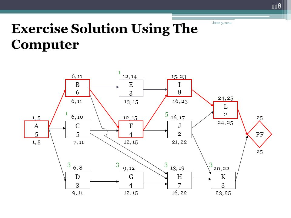 Exercise Solution Using The Computer
