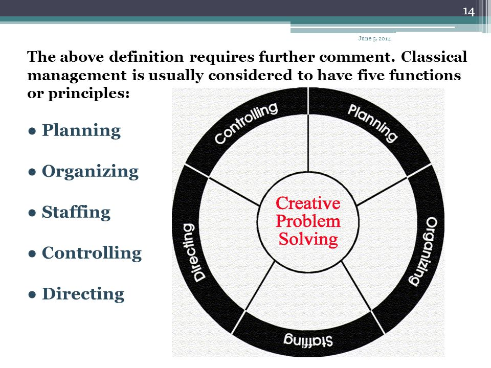 ● Planning ● Organizing ● Staffing ● Controlling ● Directing