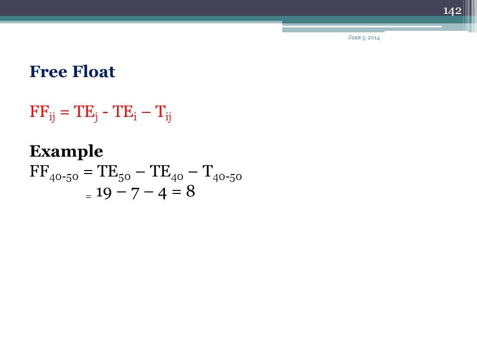 Free Float FFij = TEj - TEi – Tij Example