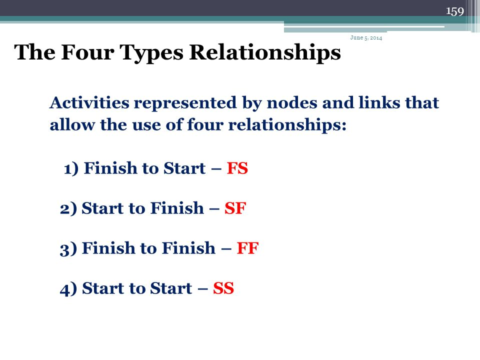 The Four Types Relationships