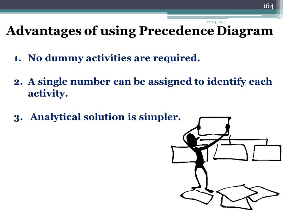 Advantages of using Precedence Diagram