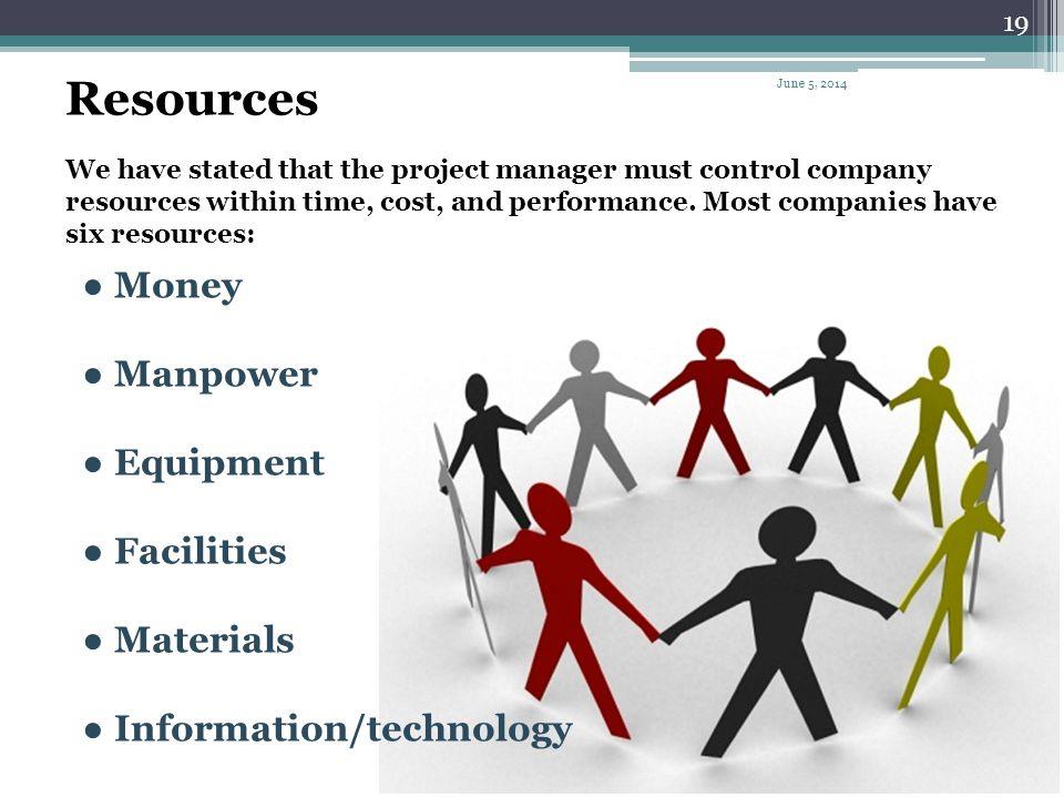 Resources ● Money ● Manpower ● Equipment ● Facilities ● Materials