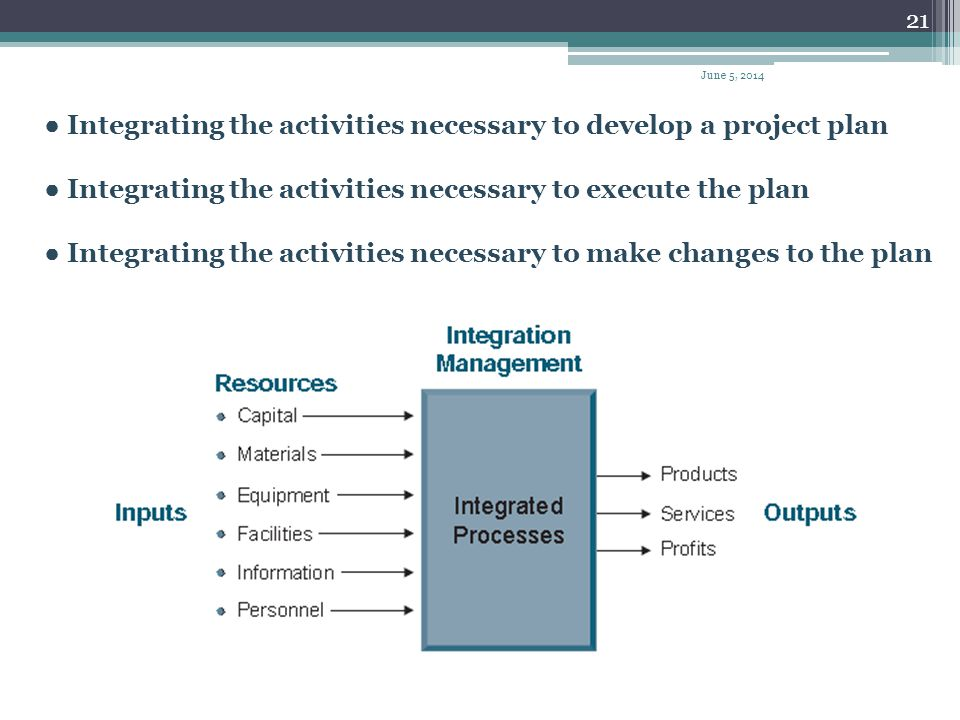 ● Integrating the activities necessary to develop a project plan