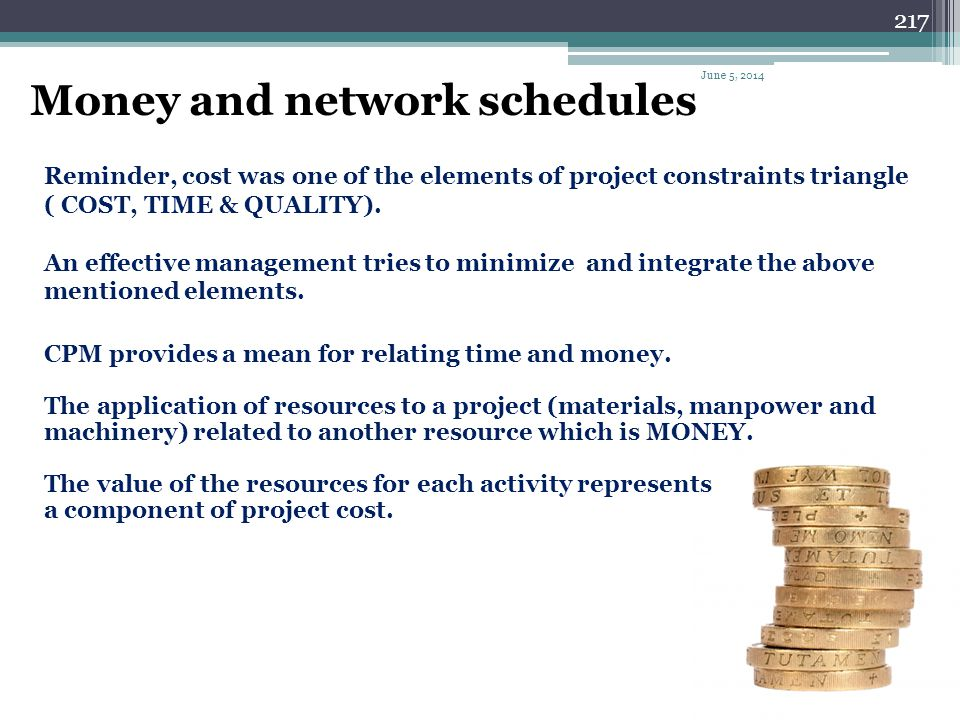 Money and network schedules