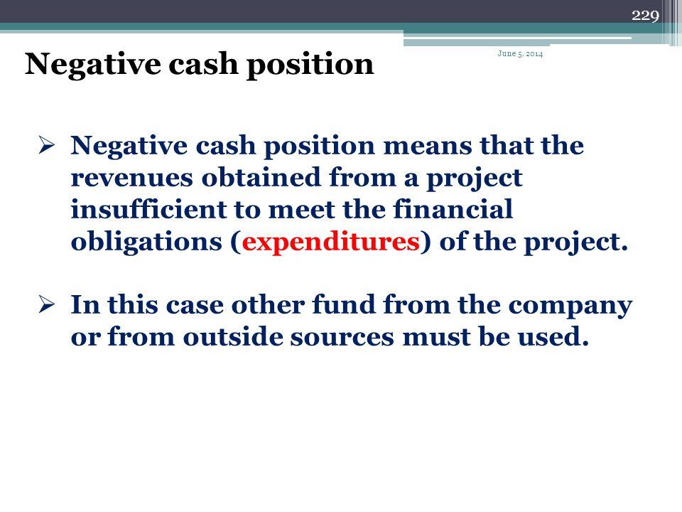 Negative cash position