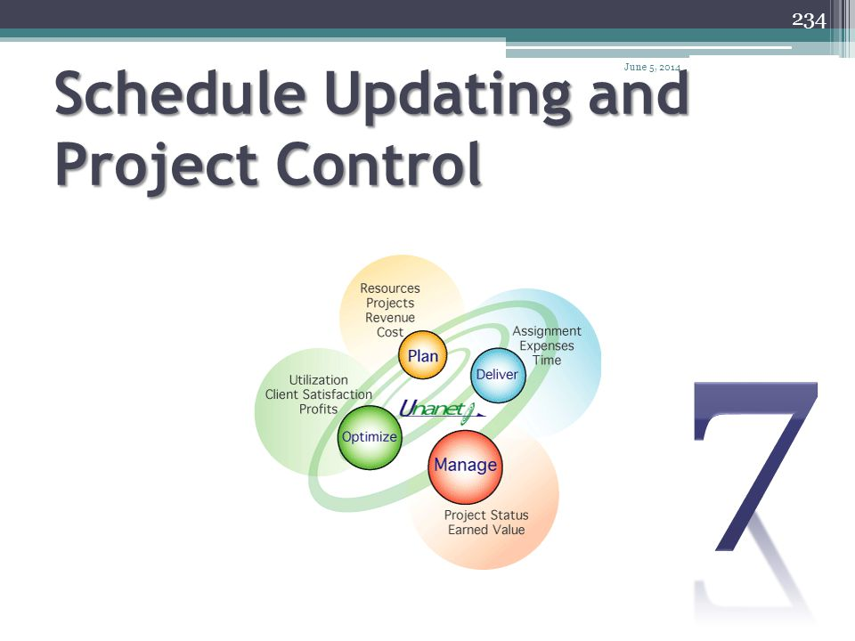 Schedule Updating and Project Control