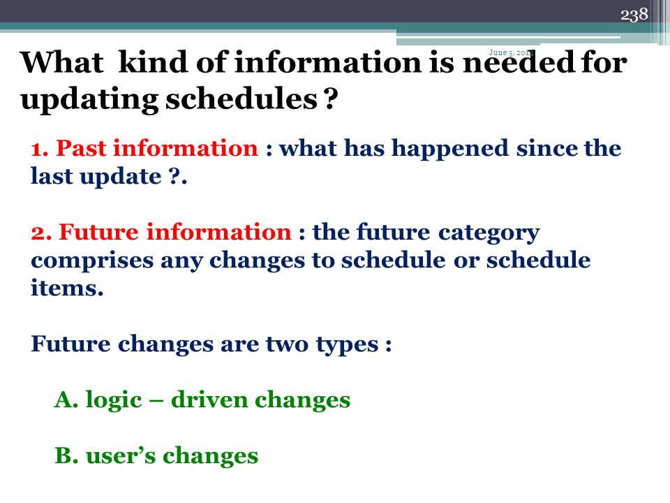 What kind of information is needed for updating schedules