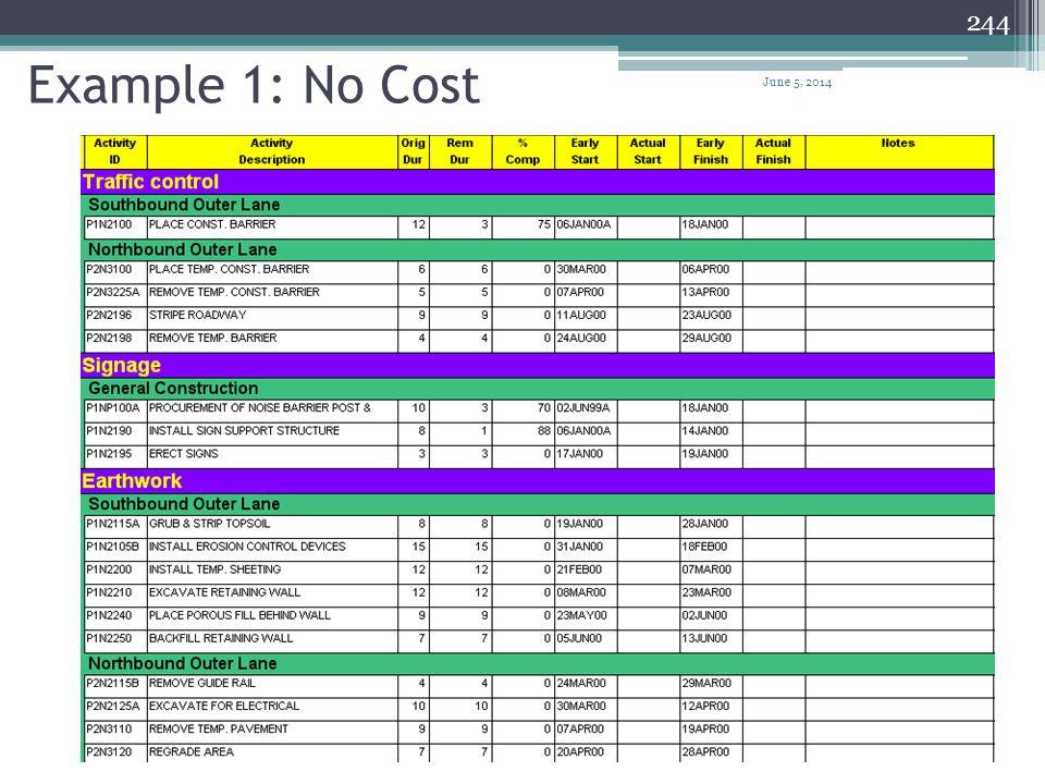 Example 1: No Cost April 1, 2017