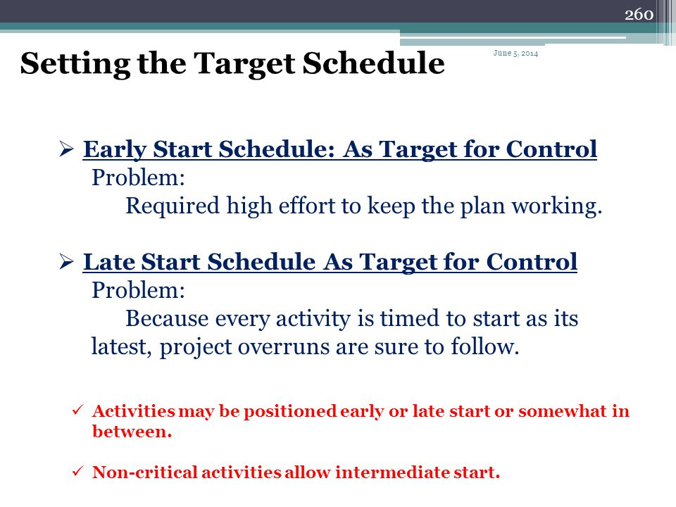 Setting the Target Schedule