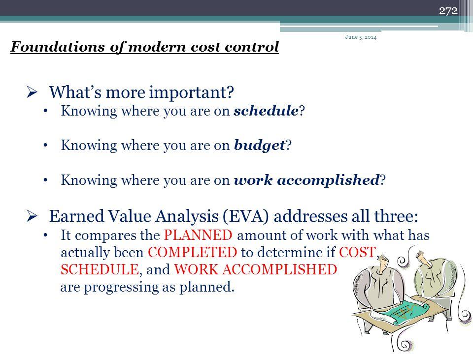 Earned Value Analysis (EVA) addresses all three: