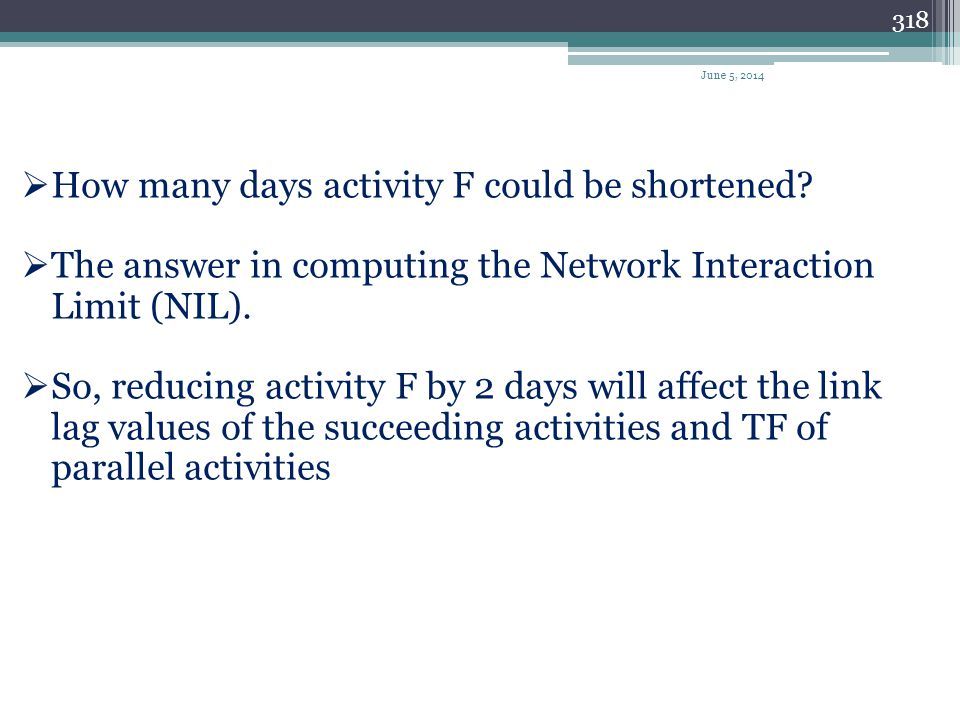 How many days activity F could be shortened