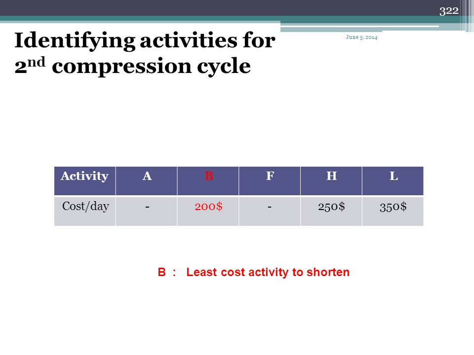Identifying activities for 2nd compression cycle