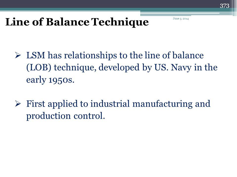 Line of Balance Technique