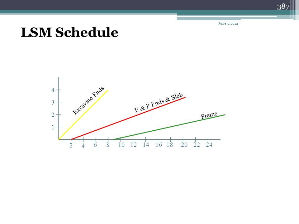 LSM Schedule 4 3 2 1 6 8 10 12 14 16 18 20 22 24 Excavate Fnds