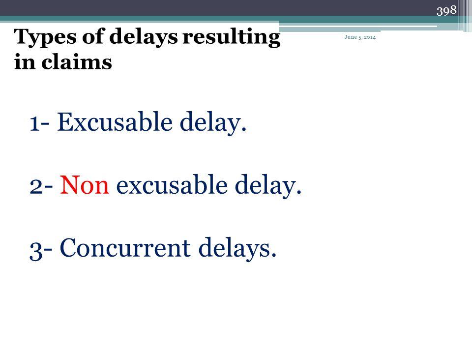 1- Excusable delay. 2- Non excusable delay. 3- Concurrent delays.
