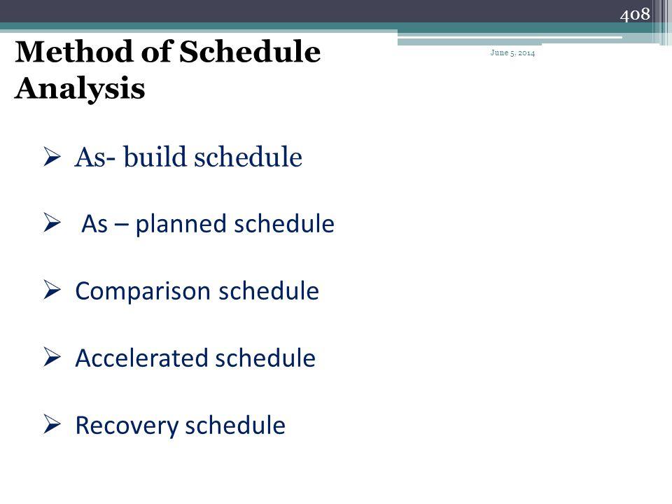 Method of Schedule Analysis