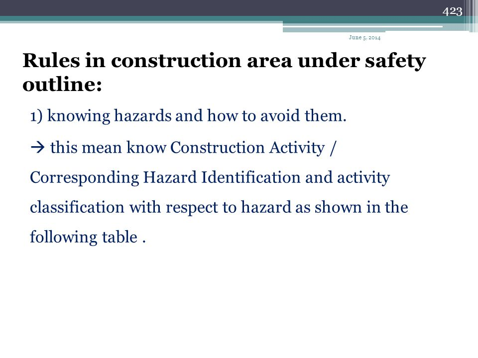 Rules in construction area under safety outline: