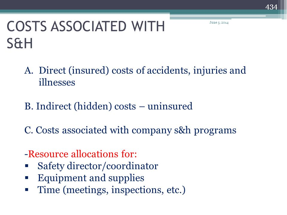 COSTS ASSOCIATED WITH S&H