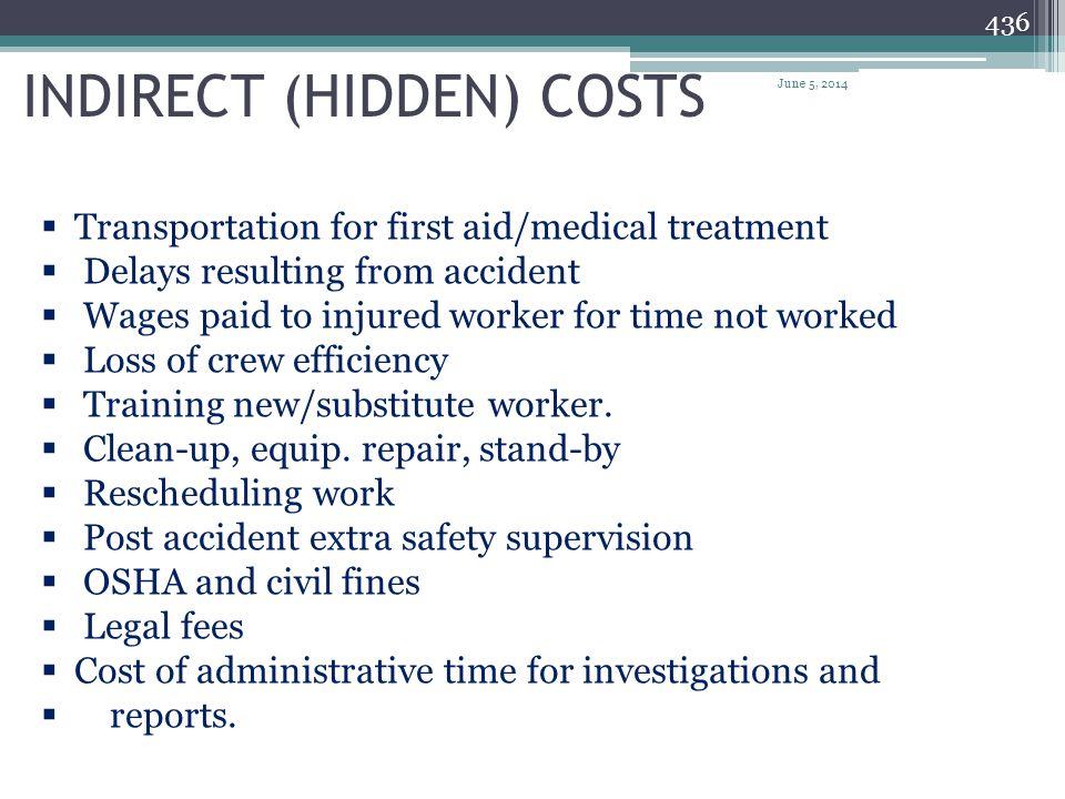 INDIRECT (HIDDEN) COSTS
