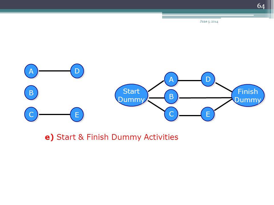 e) Start & Finish Dummy Activities