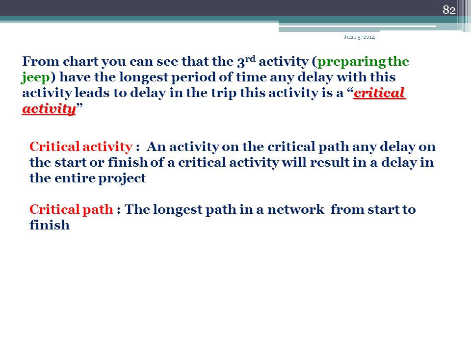 Critical path : The longest path in a network from start to finish