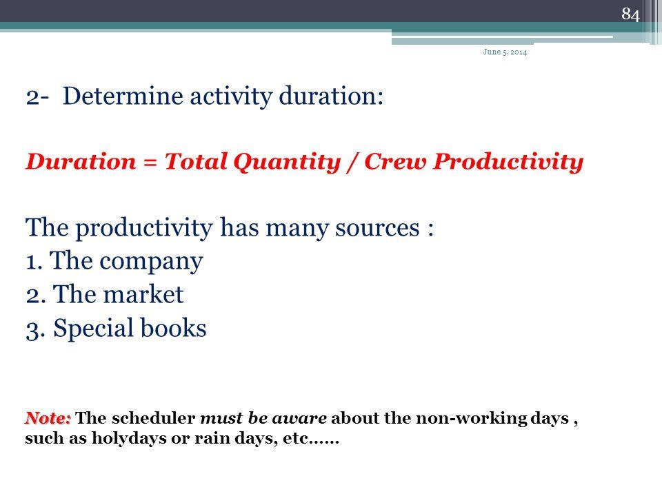 2- Determine activity duration: