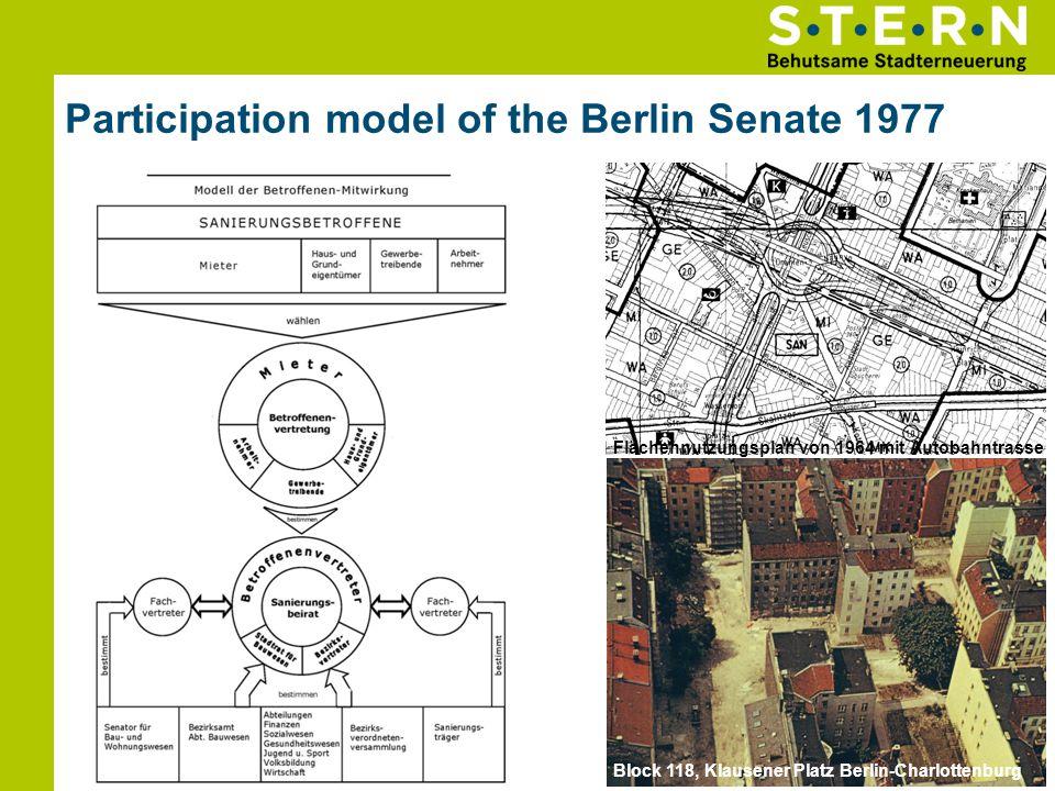 Participation model of the Berlin Senate 1977