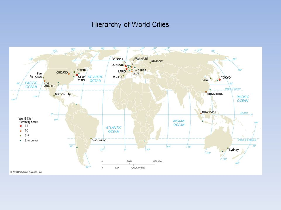 Hierarchy of World Cities