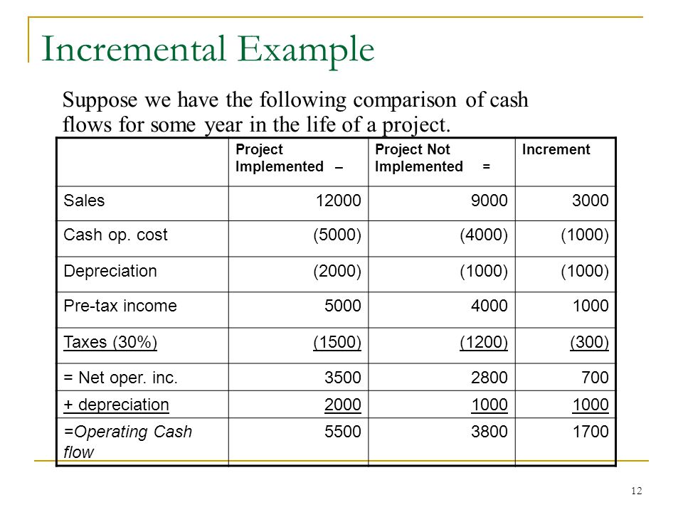 Incremental Example Suppose we have the following comparison of cash flows for some year in the life of a project.
