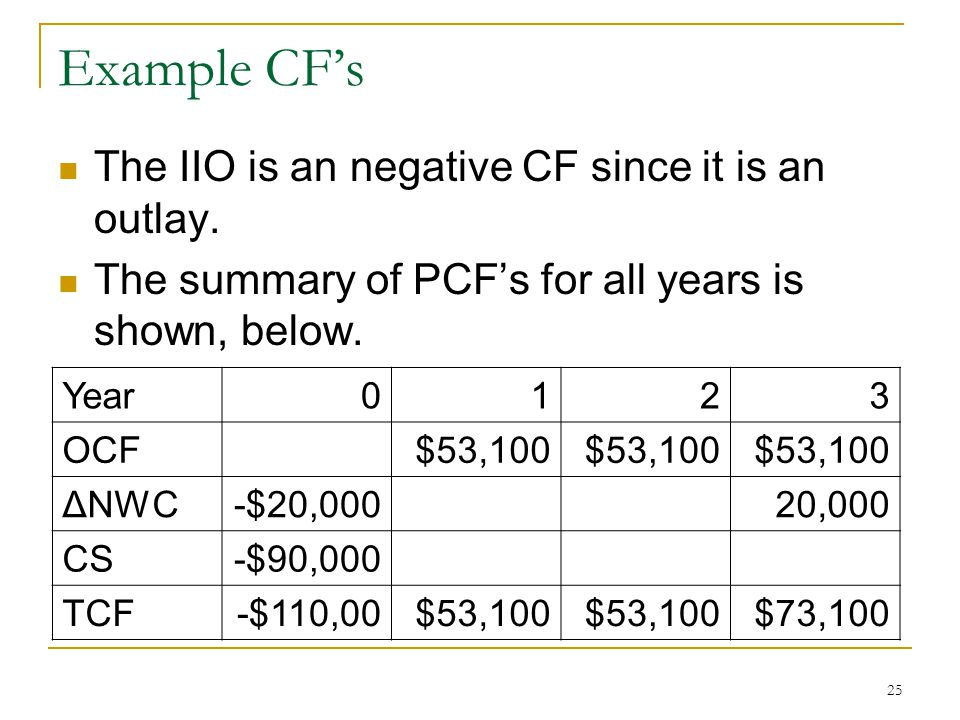 Example CF's The IIO is an negative CF since it is an outlay.
