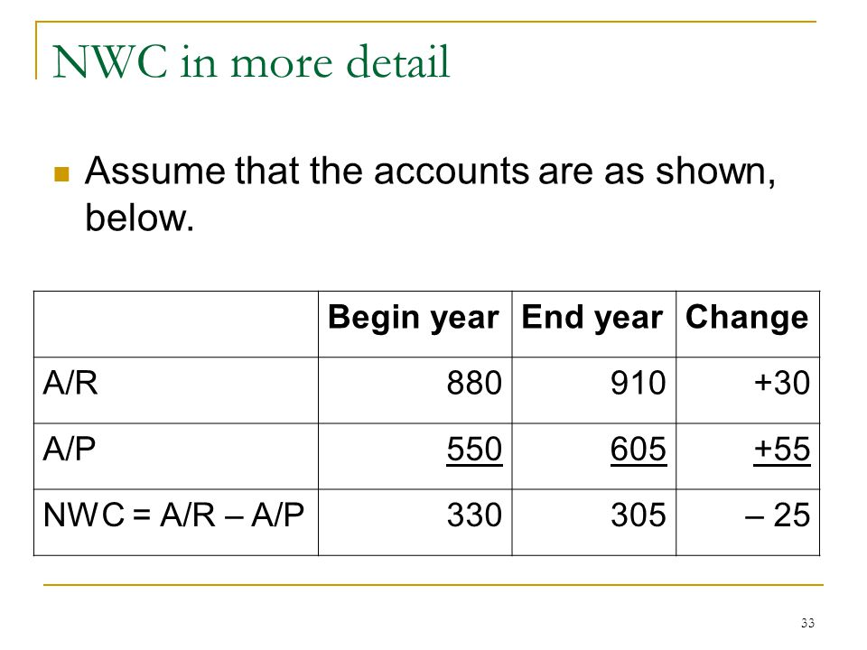 NWC in more detail Assume that the accounts are as shown, below.