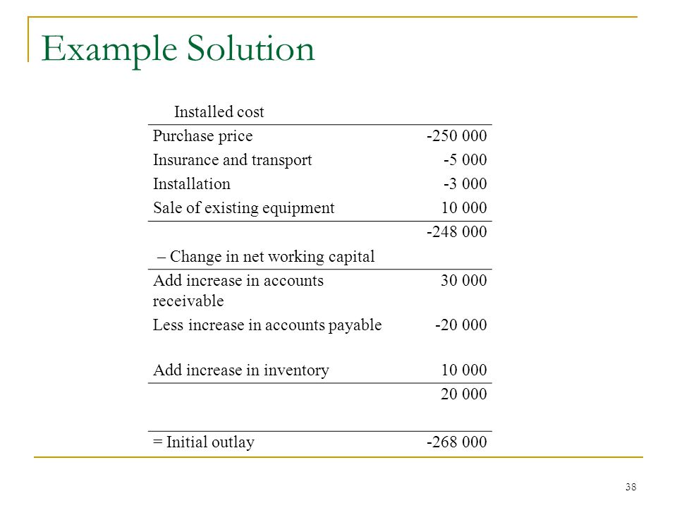 Example Solution Installed cost Purchase price -250 000