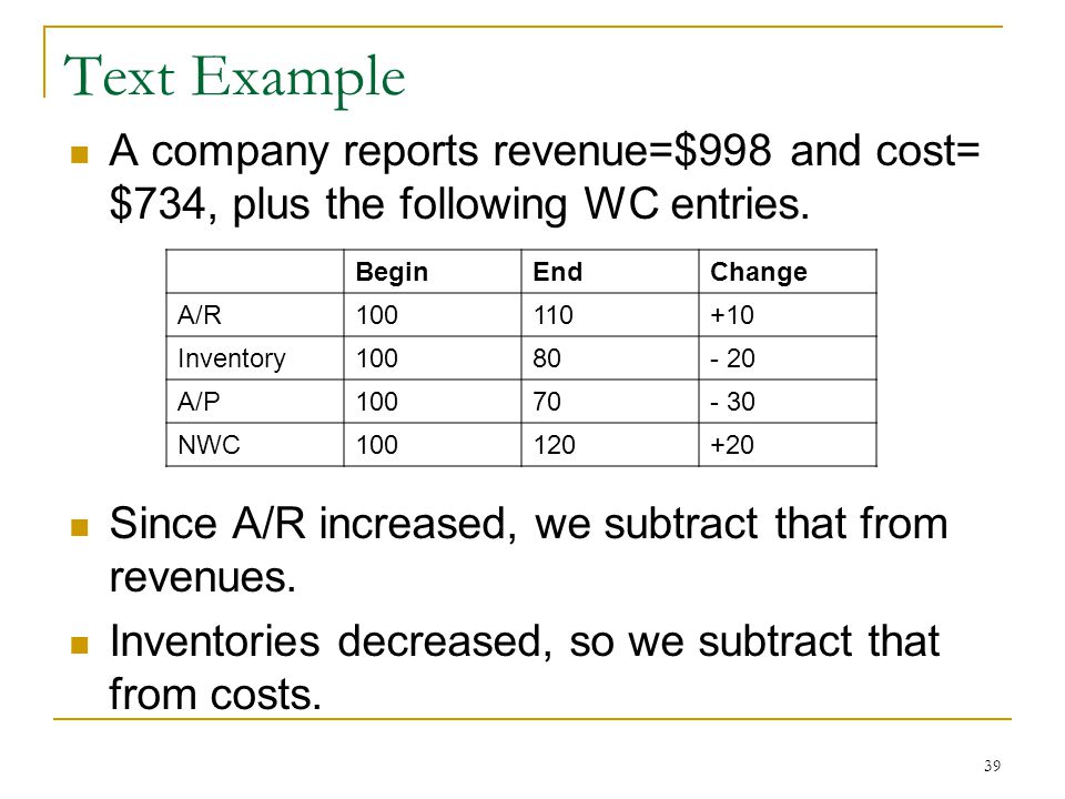 Text Example A company reports revenue=$998 and cost= $734, plus the following WC entries. Since A/R increased, we subtract that from revenues.