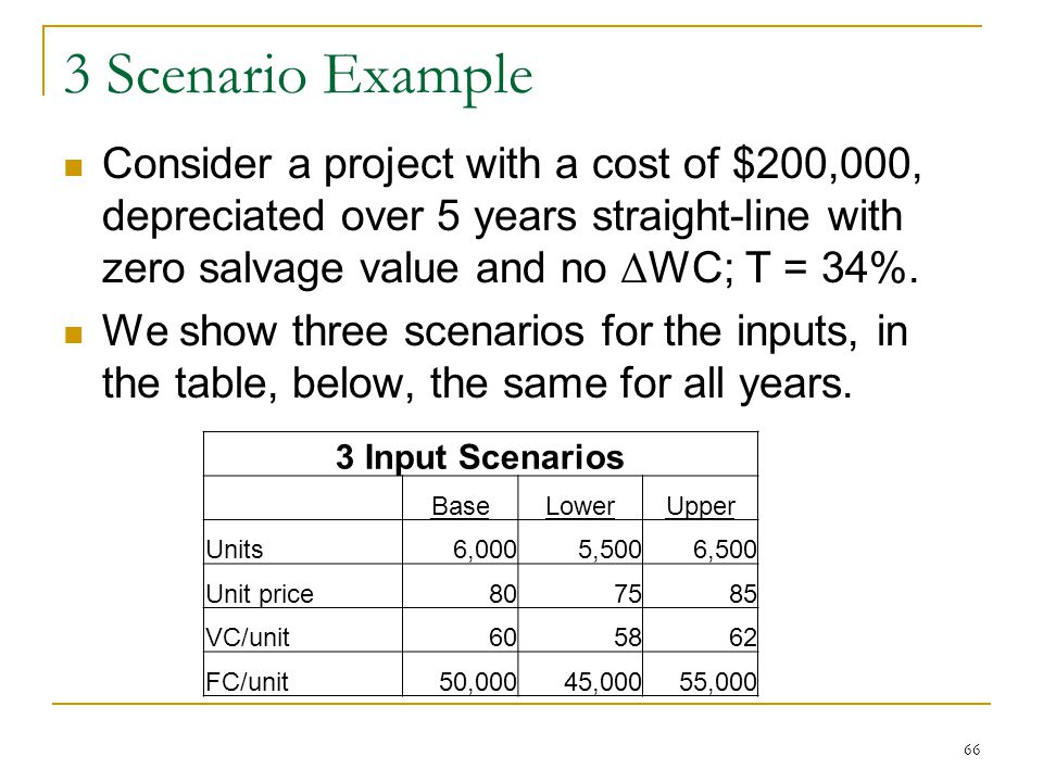 3 Scenario Example Consider a project with a cost of $200,000, depreciated over 5 years straight-line with zero salvage value and no ΔWC; T = 34%.