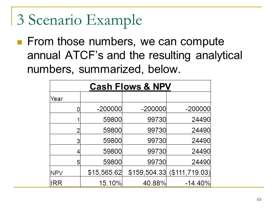 3 Scenario Example From those numbers, we can compute annual ATCF's and the resulting analytical numbers, summarized, below.