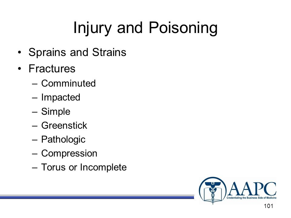 Injury and Poisoning Sprains and Strains Fractures Comminuted Impacted
